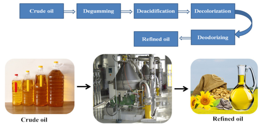 Best quality and advanced technology oil extraction machine price